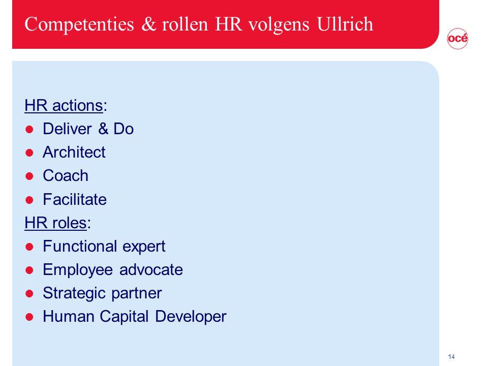 Competenties & rollen HR volgens Ullrich