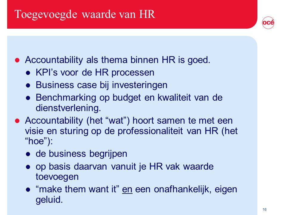 Toegevoegde waarde van HR