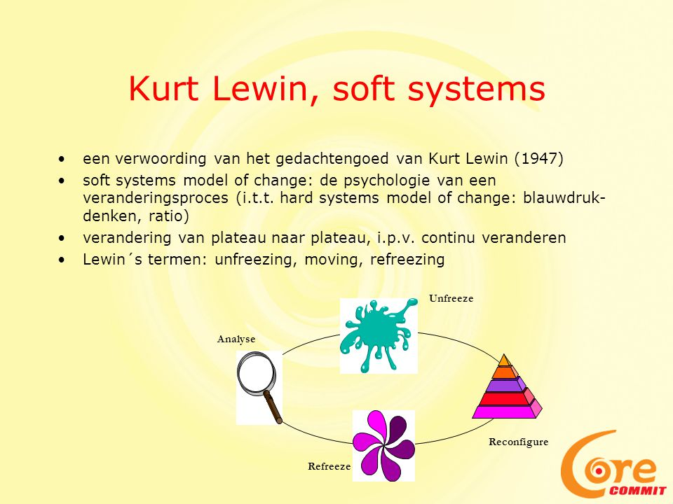 Kurt Lewin, soft systems