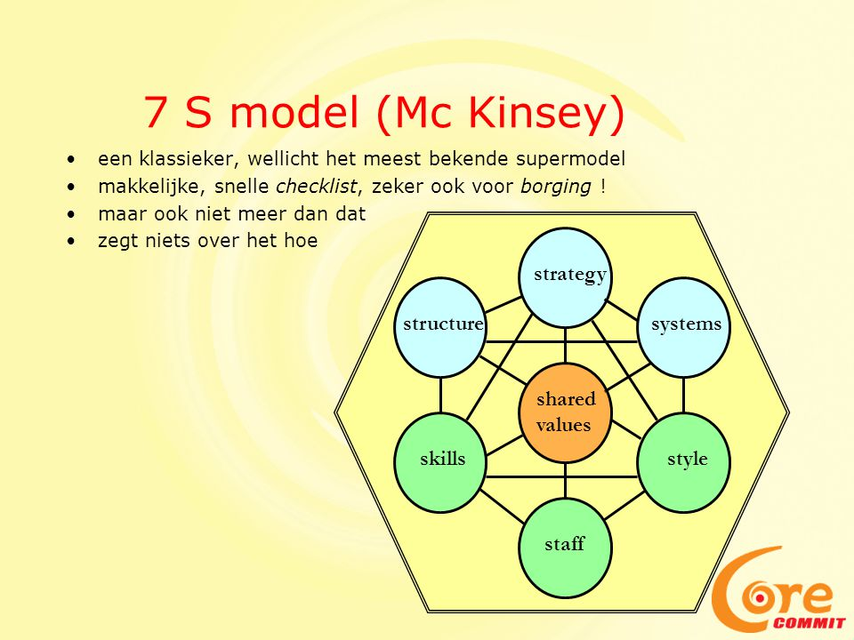 7 S model (Mc Kinsey) structure strategy skills systems style staff