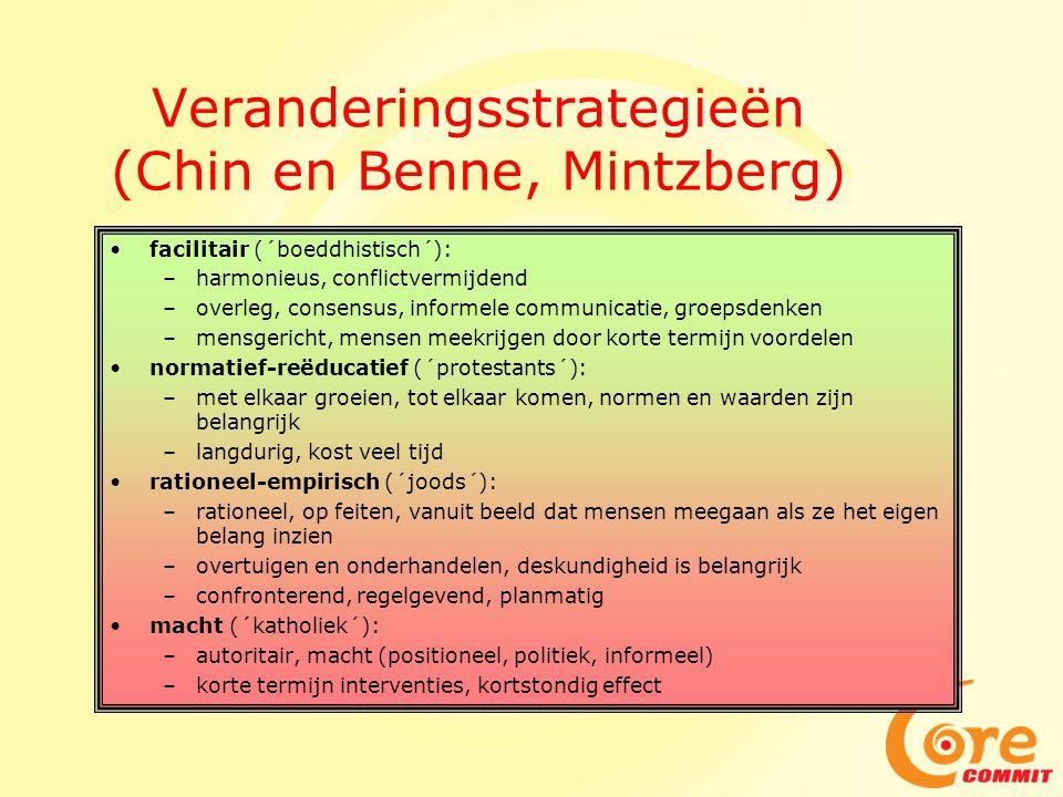 Veranderingsstrategieën (Chin en Benne, Mintzberg)