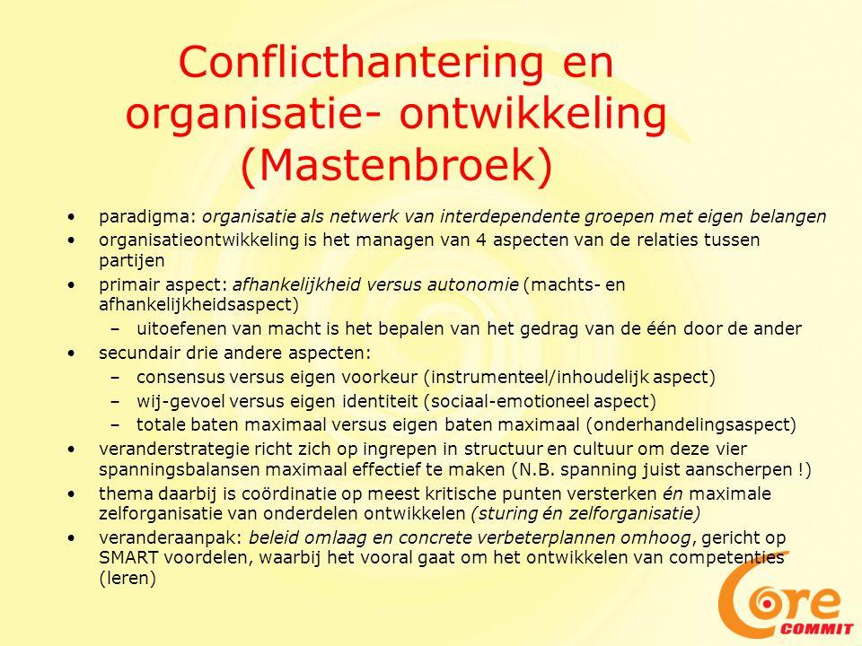Conflicthantering en organisatie- ontwikkeling (Mastenbroek)