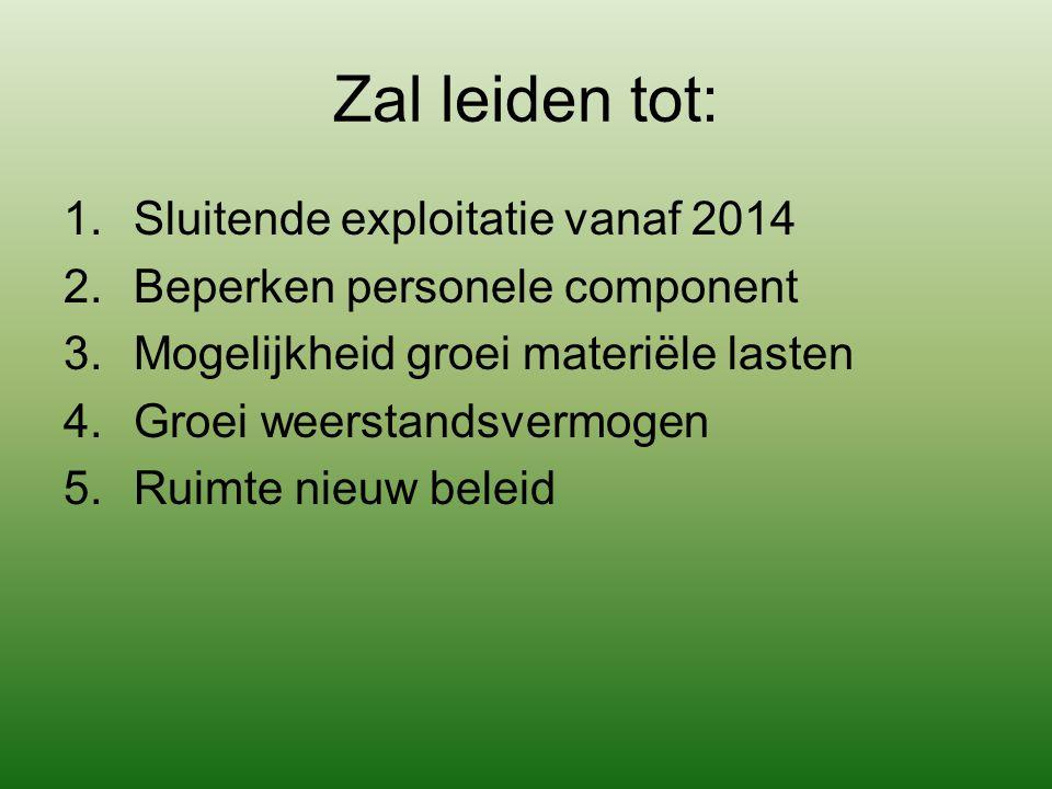Zal leiden tot: Sluitende exploitatie vanaf 2014