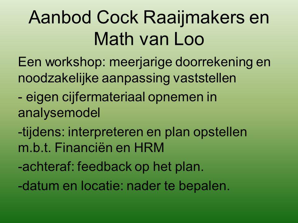 Aanbod Cock Raaijmakers en Math van Loo