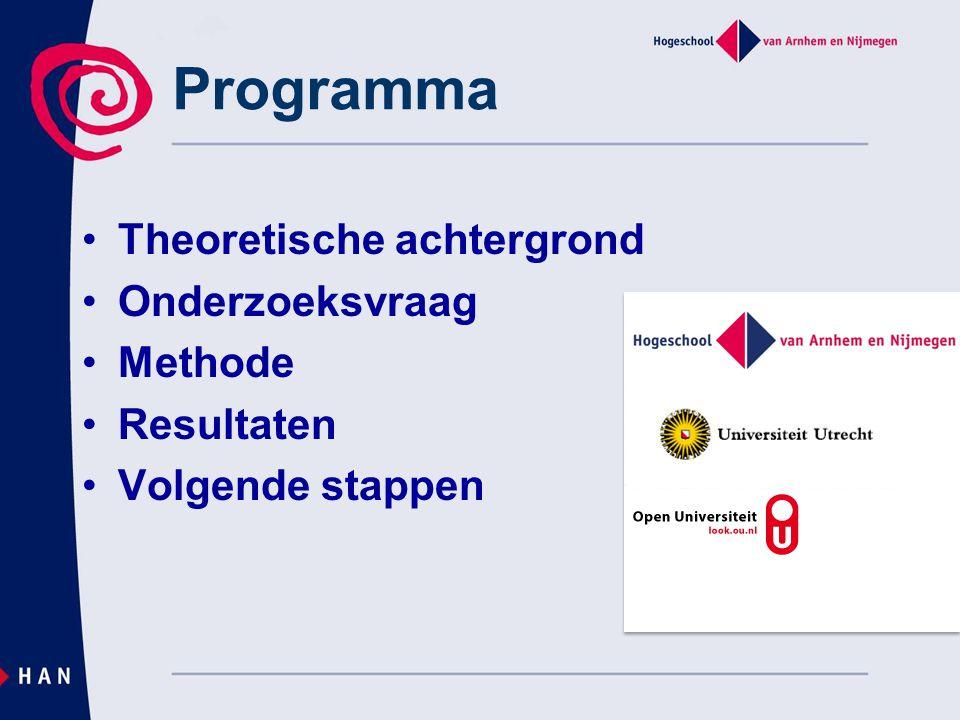 Programma Theoretische achtergrond Onderzoeksvraag Methode Resultaten