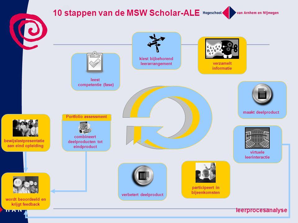 10 stappen van de MSW Scholar-ALE