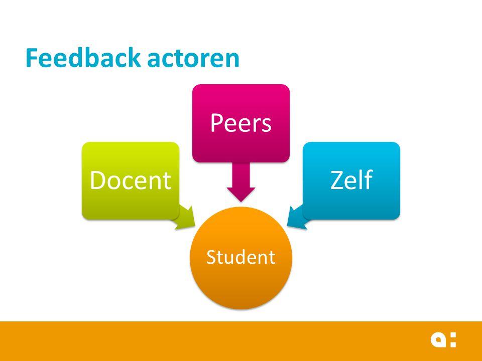 Feedback actoren Student Docent Peers Zelf
