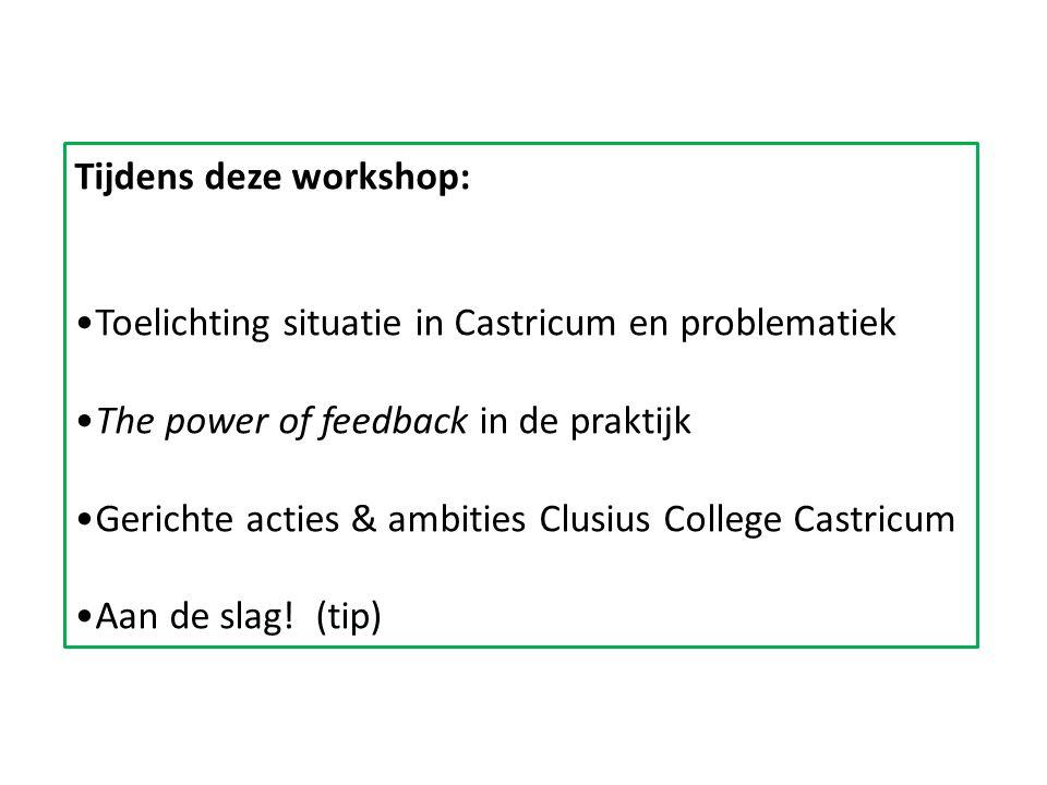 Tijdens deze workshop: