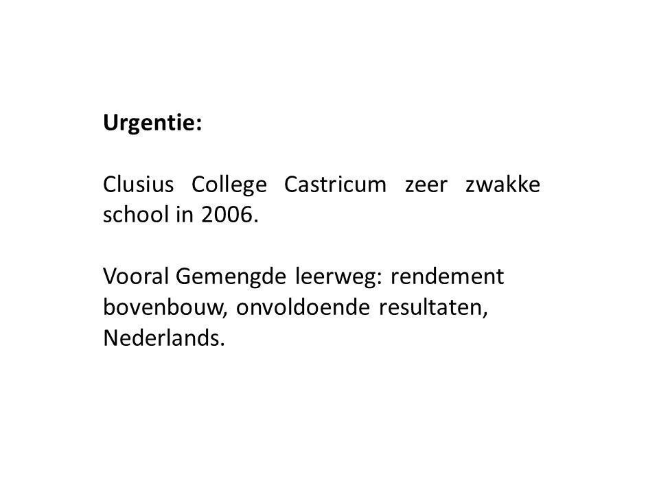 Urgentie: Clusius College Castricum zeer zwakke school in 2006.