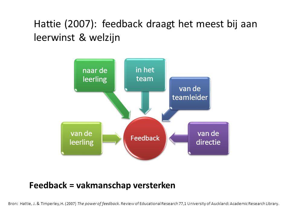 Hattie (2007): feedback draagt het meest bij aan leerwinst & welzijn