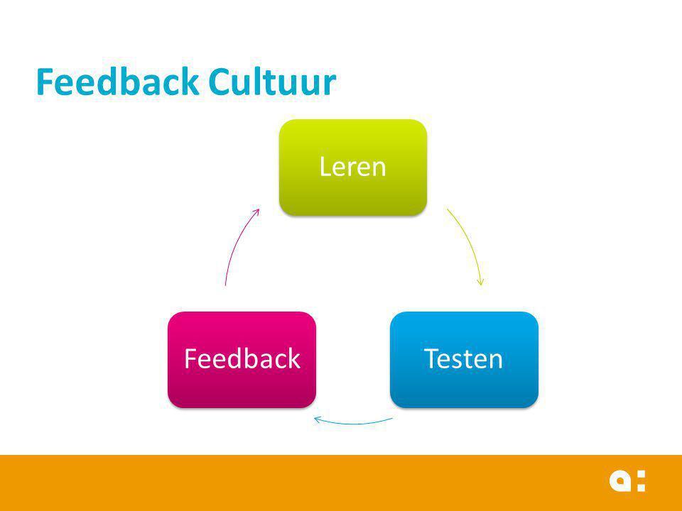 Feedback Cultuur Leren Testen Feedback