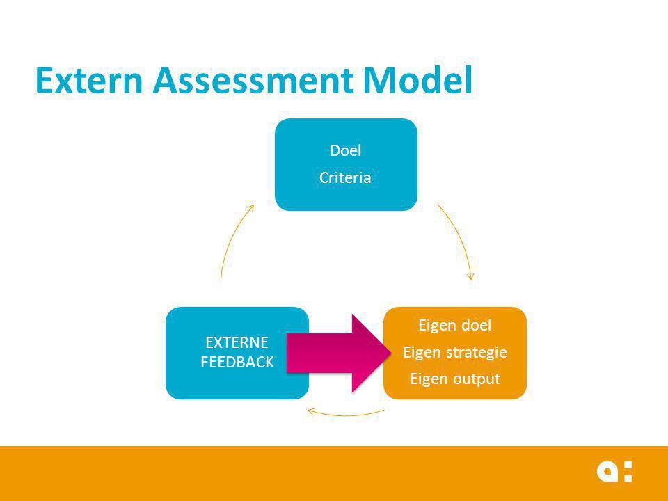 Extern Assessment Model