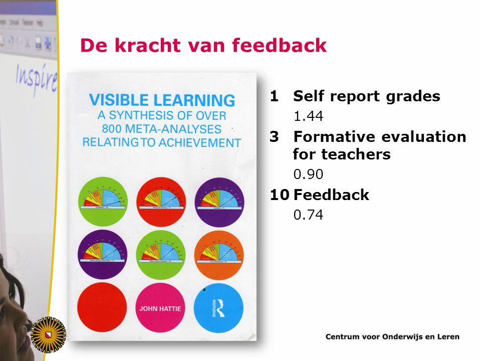 De kracht van feedback 1 Self report grades