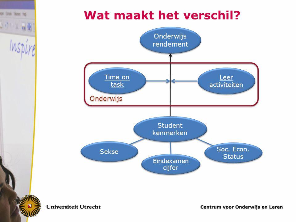 Wat maakt het verschil Onderwijs rendement Onderwijs Time on task