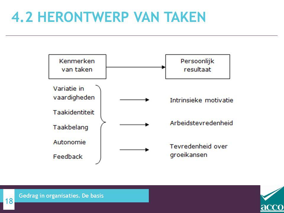 4.2 Herontwerp van taken Gedrag in organisaties. De basis
