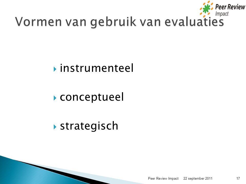 Vormen van gebruik van evaluaties