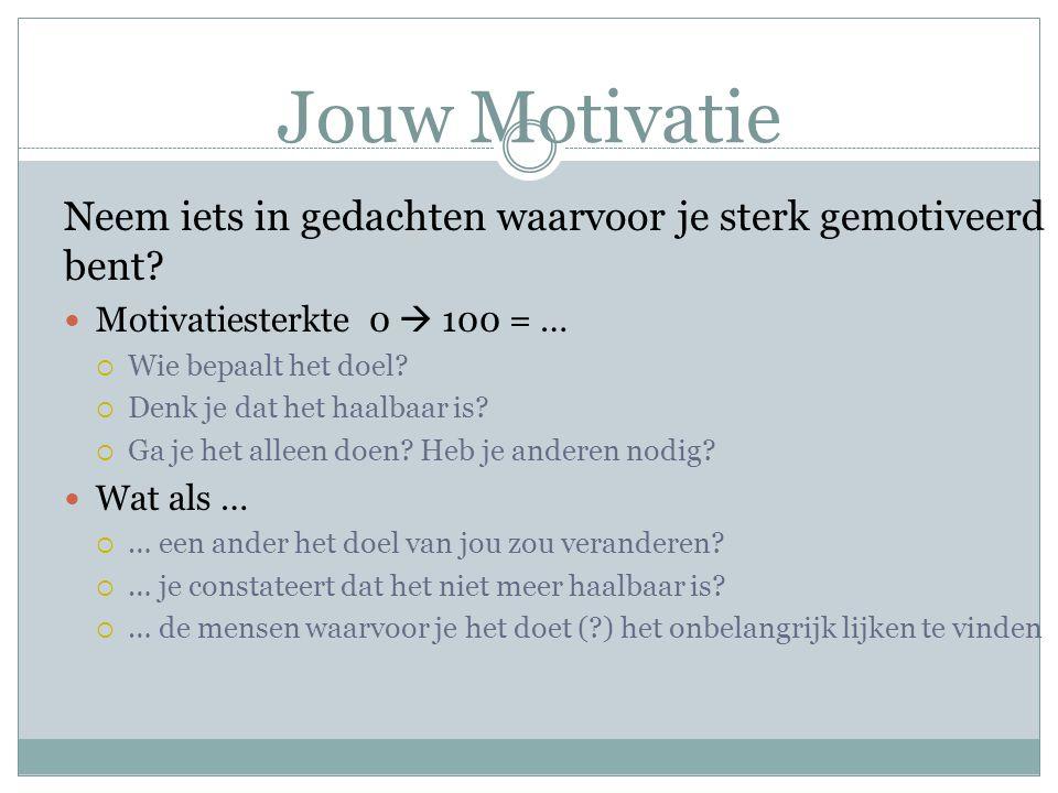 Jouw Motivatie Neem iets in gedachten waarvoor je sterk gemotiveerd bent Motivatiesterkte 0  100 = …