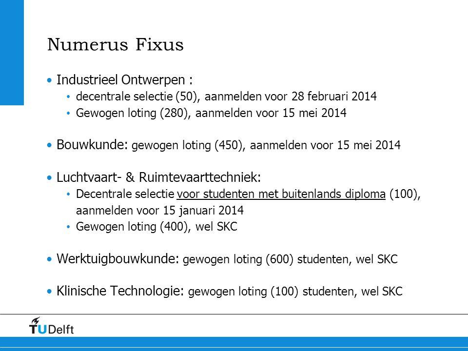 Numerus Fixus Industrieel Ontwerpen :