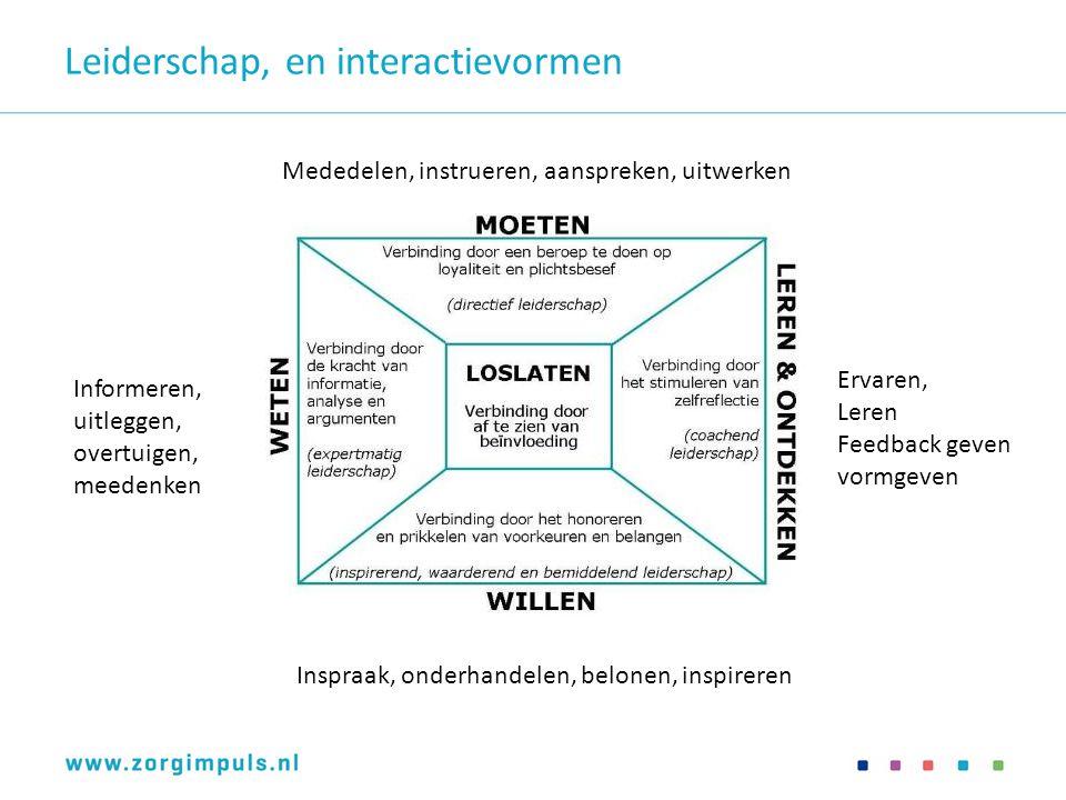 Leiderschap, en interactievormen