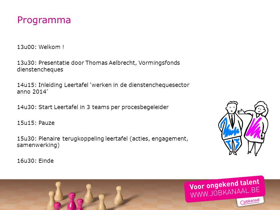 Programma 13u00: Welkom ! 13u30: Presentatie door Thomas Aelbrecht, Vormingsfonds dienstencheques.