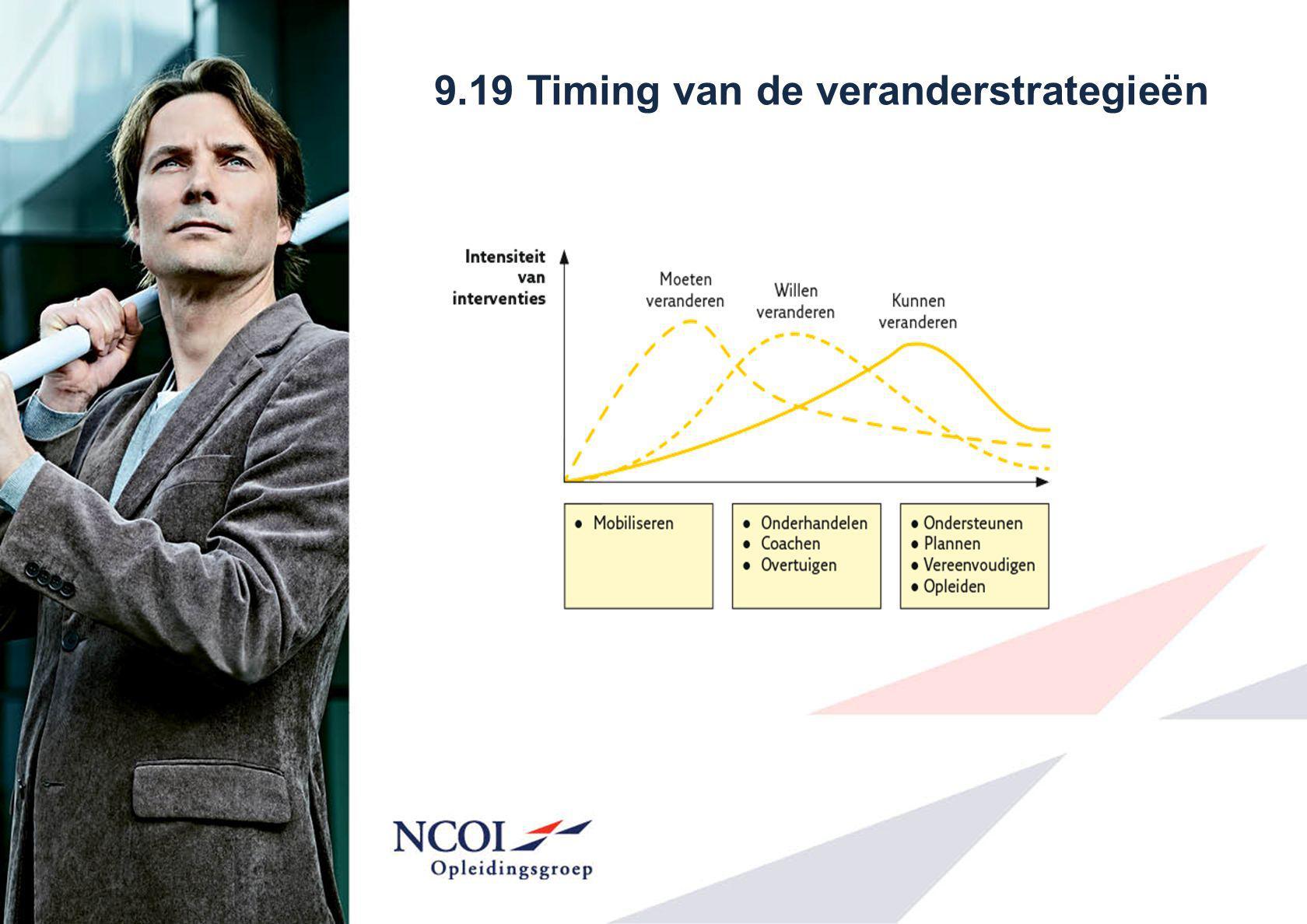 9.19 Timing van de veranderstrategieën