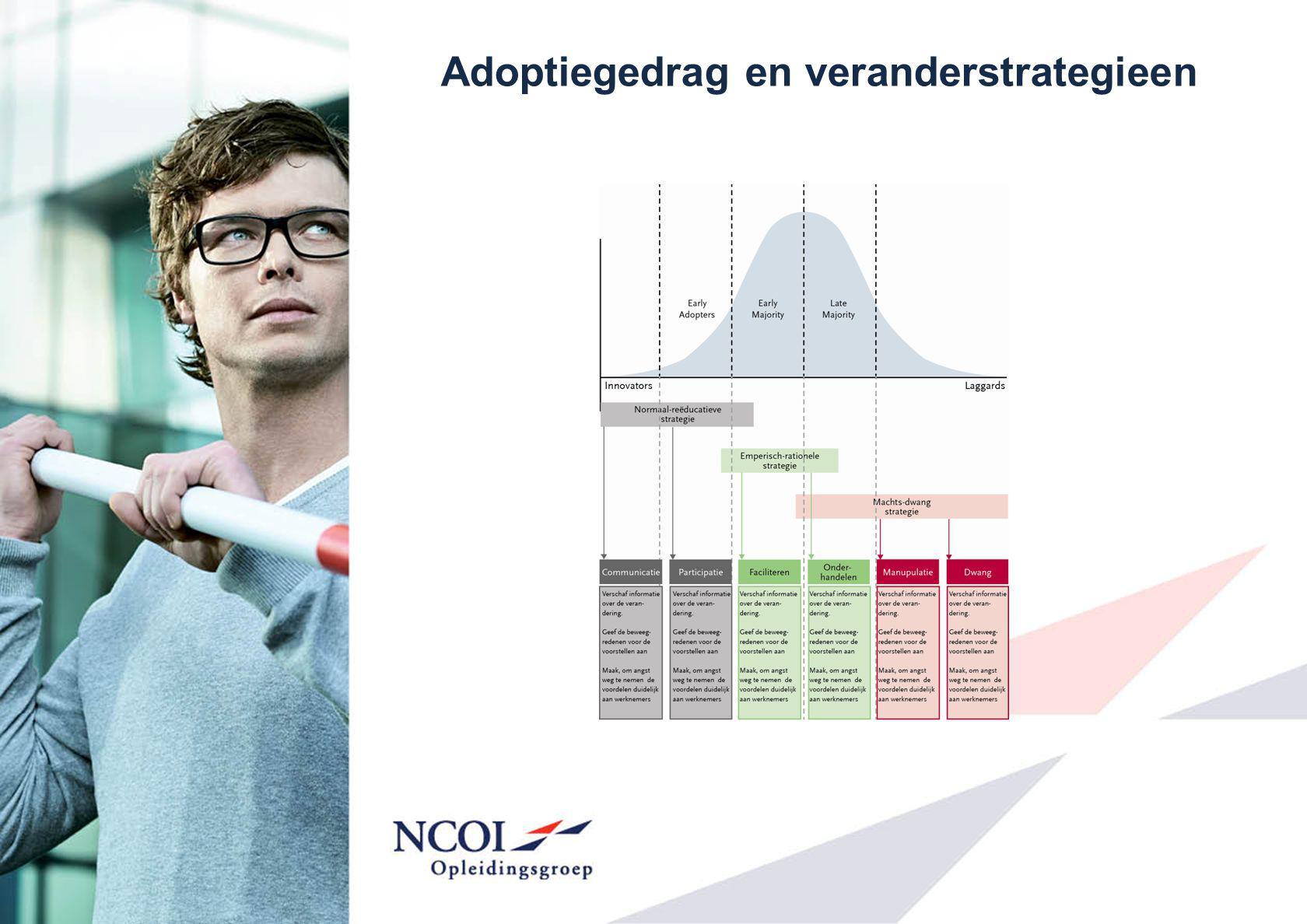 Adoptiegedrag en veranderstrategieen