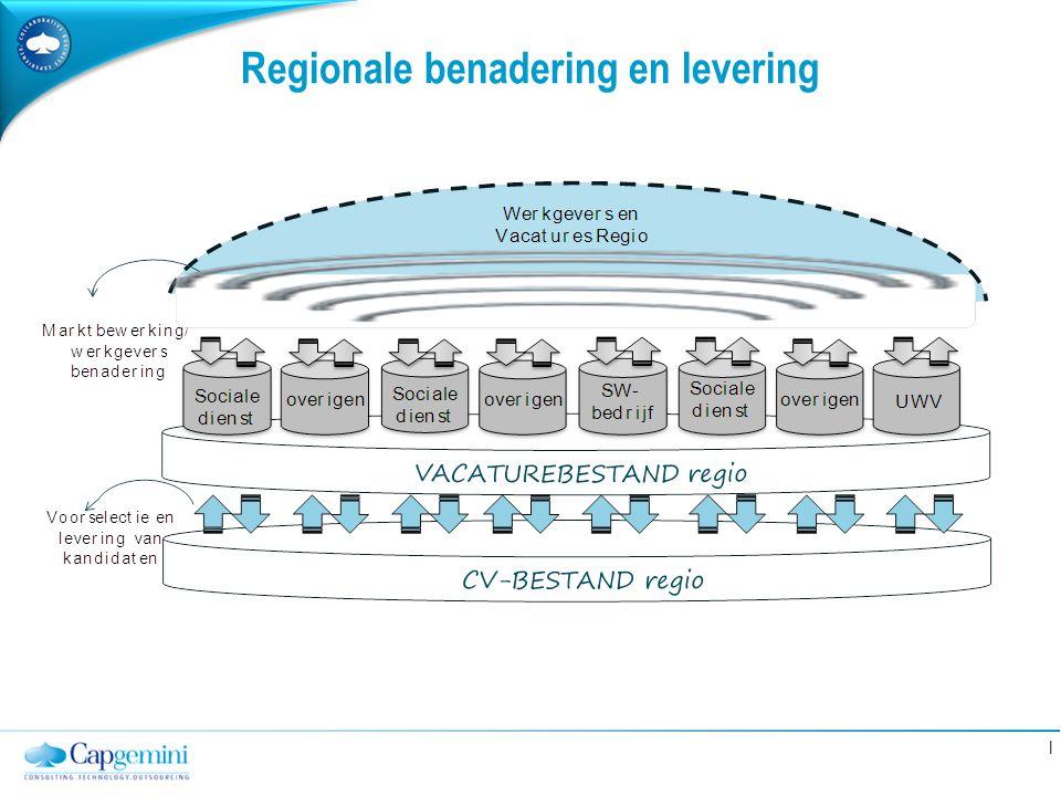 Regionale benadering en levering