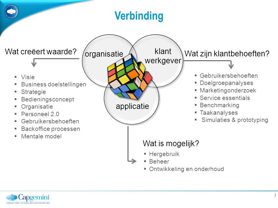 Verbinding Wat creëert waarde klant werkgever organisatie