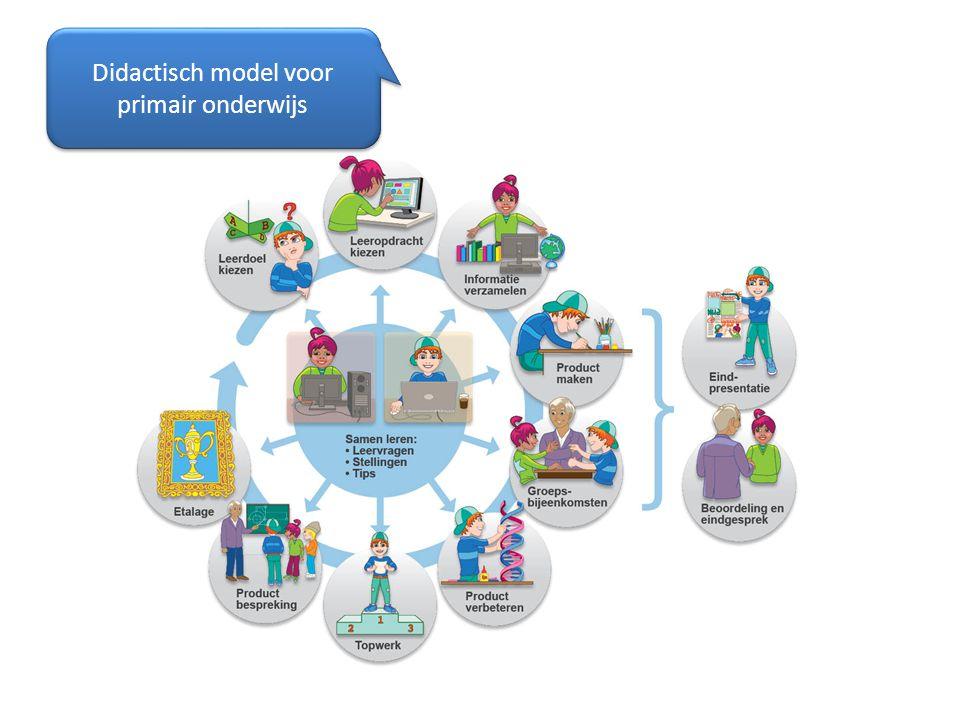 Didactisch model voor primair onderwijs