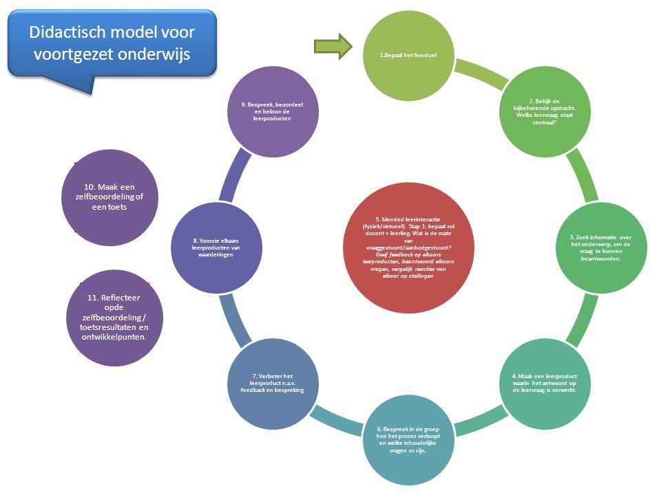 Didactisch model voor voortgezet onderwijs