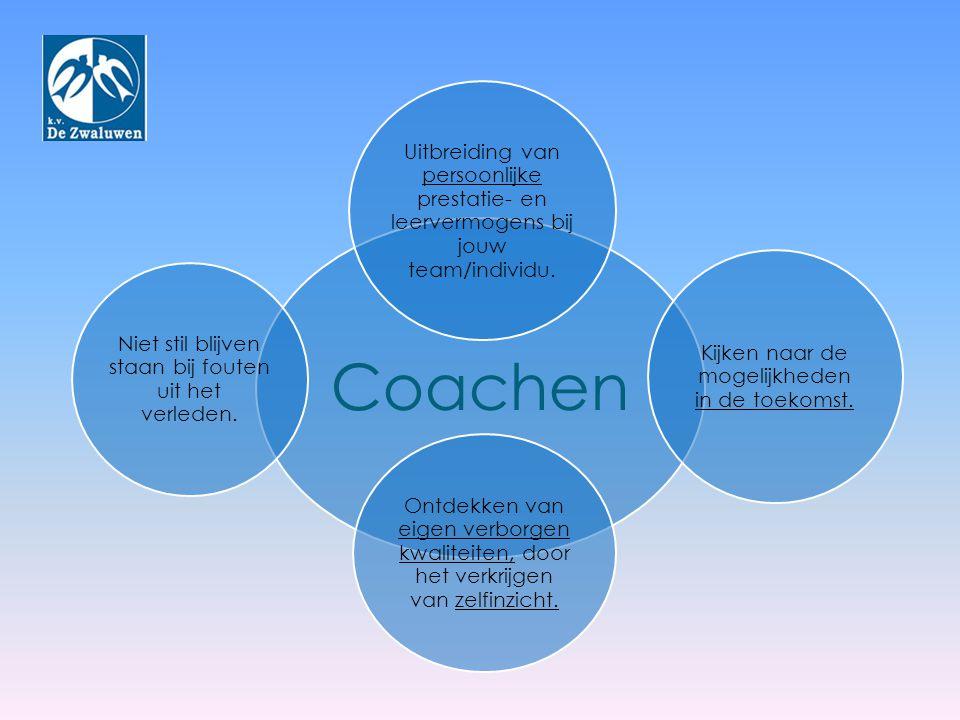 Coachen Uitbreiding van persoonlijke prestatie- en leervermogens bij jouw team/individu. Kijken naar de mogelijkheden in de toekomst.