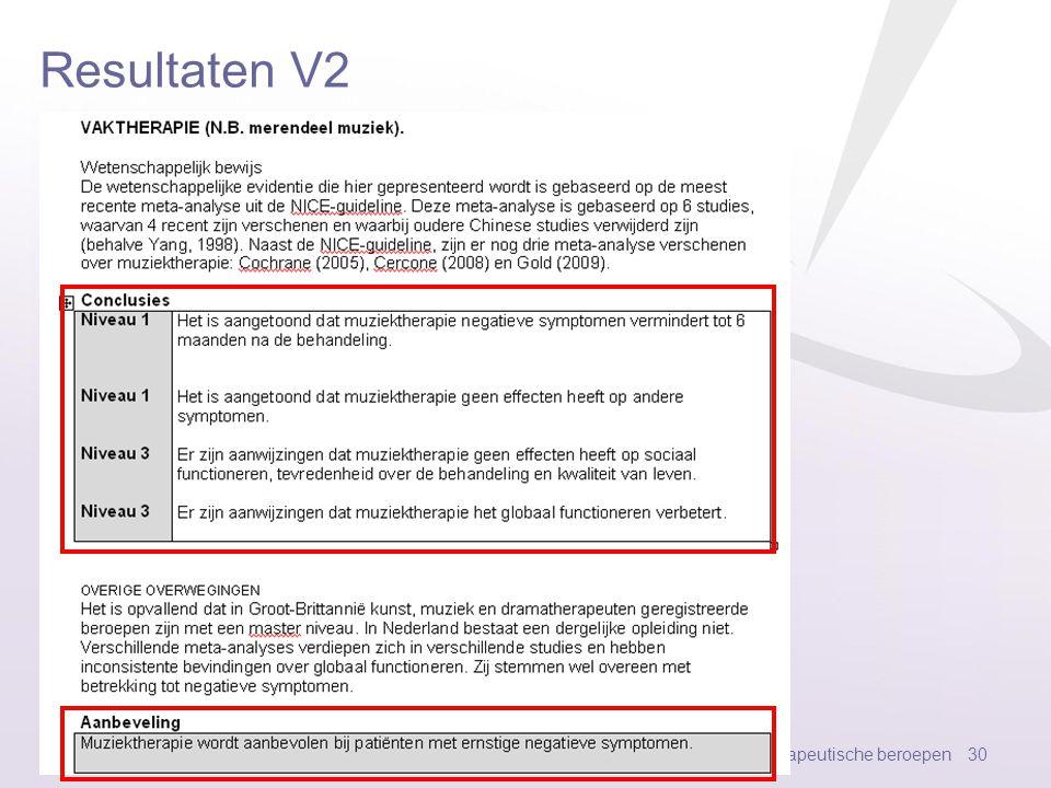 Resultaten V2 Federatie Vaktherapeutische beroepen 30