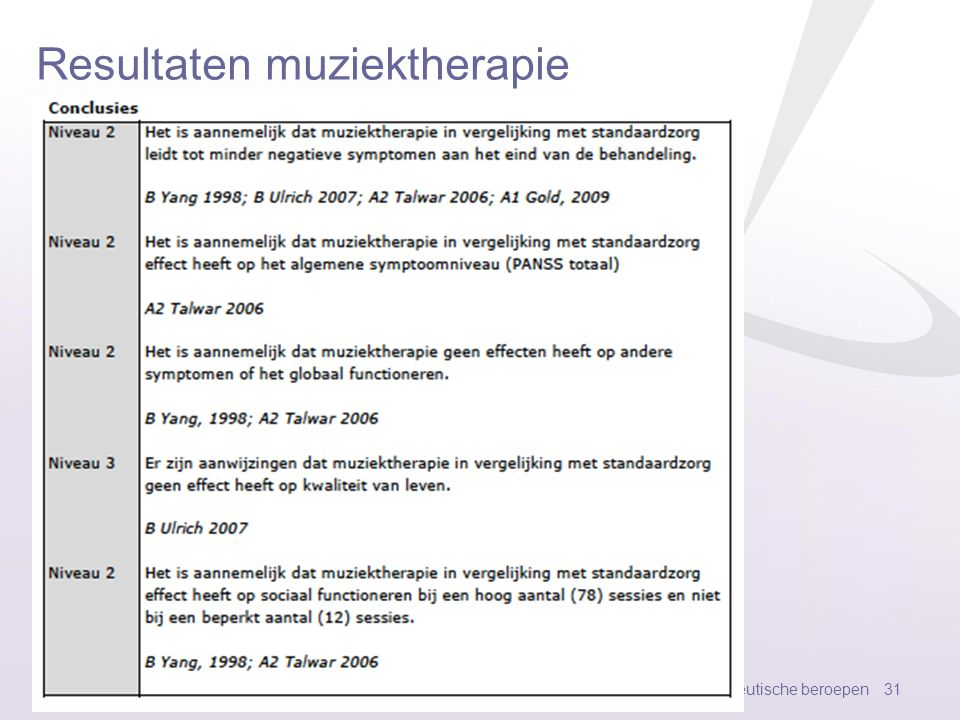Resultaten muziektherapie
