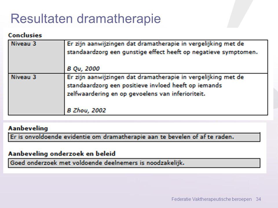 Resultaten dramatherapie