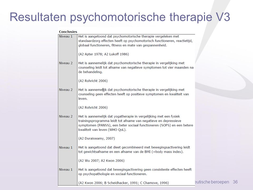 Resultaten psychomotorische therapie V3