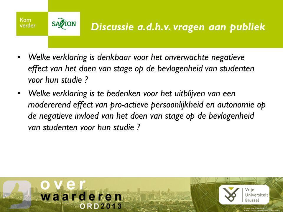 Discussie a.d.h.v. vragen aan publiek