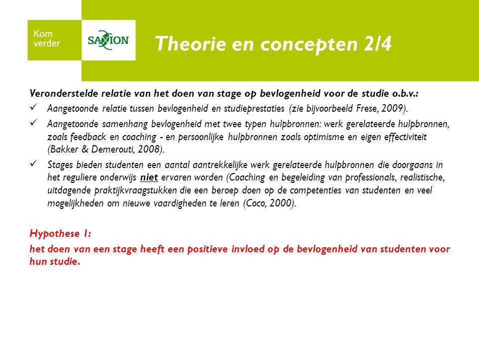 Theorie en concepten 2/4 Veronderstelde relatie van het doen van stage op bevlogenheid voor de studie o.b.v.: