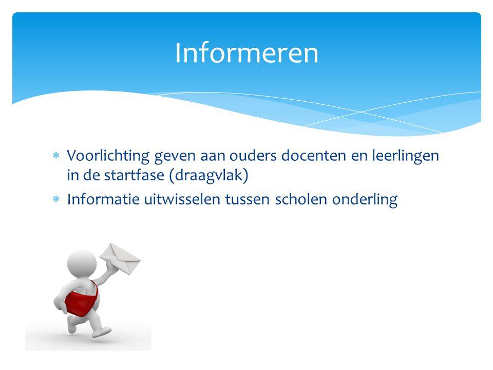 Informeren Voorlichting geven aan ouders docenten en leerlingen in de startfase (draagvlak) Informatie uitwisselen tussen scholen onderling.