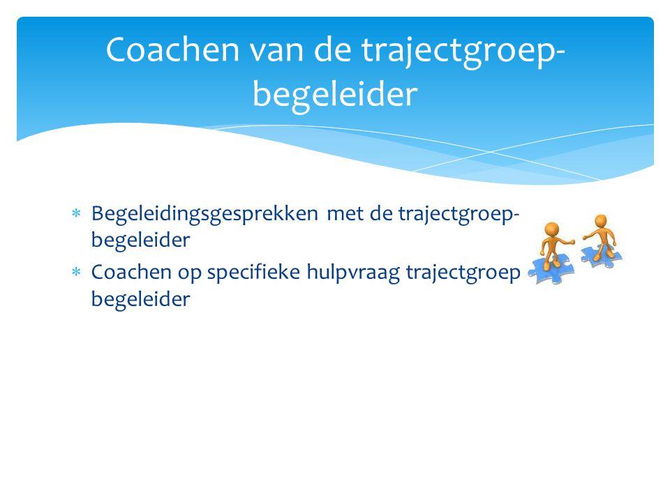 Coachen van de trajectgroep-begeleider