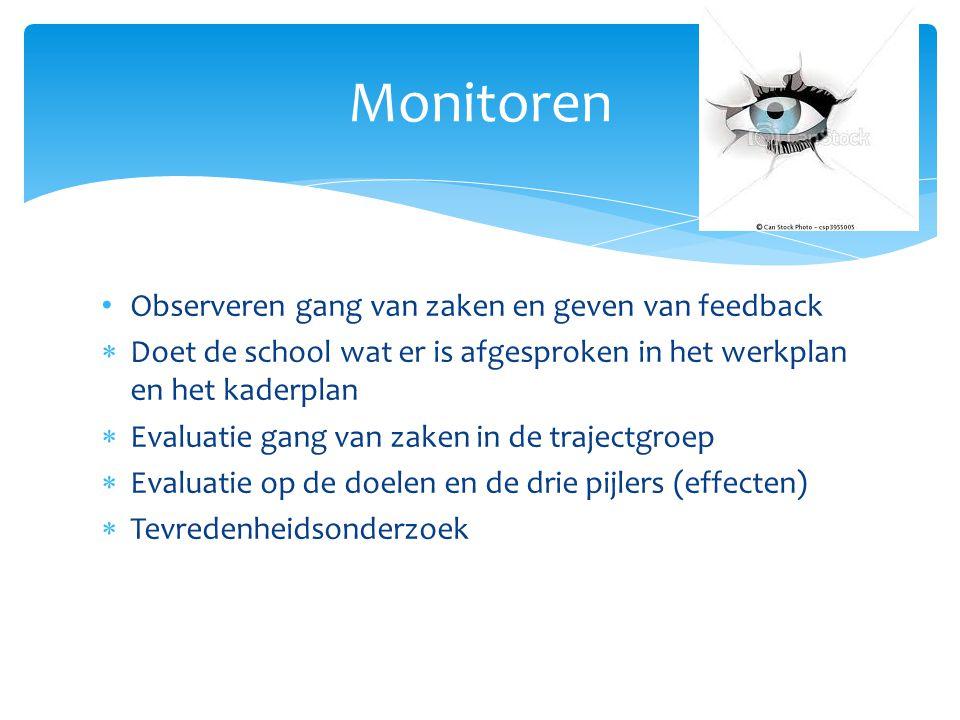 Monitoren Observeren gang van zaken en geven van feedback