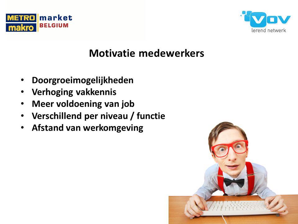 Motivatie medewerkers