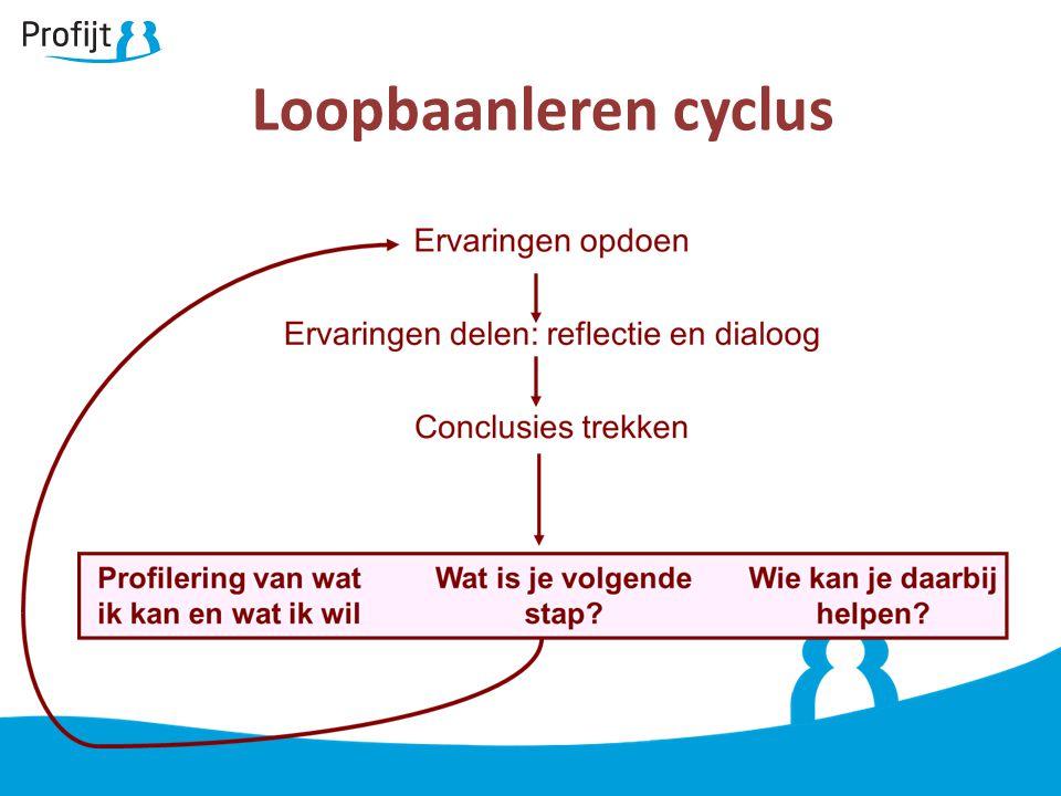 Loopbaanleren cyclus