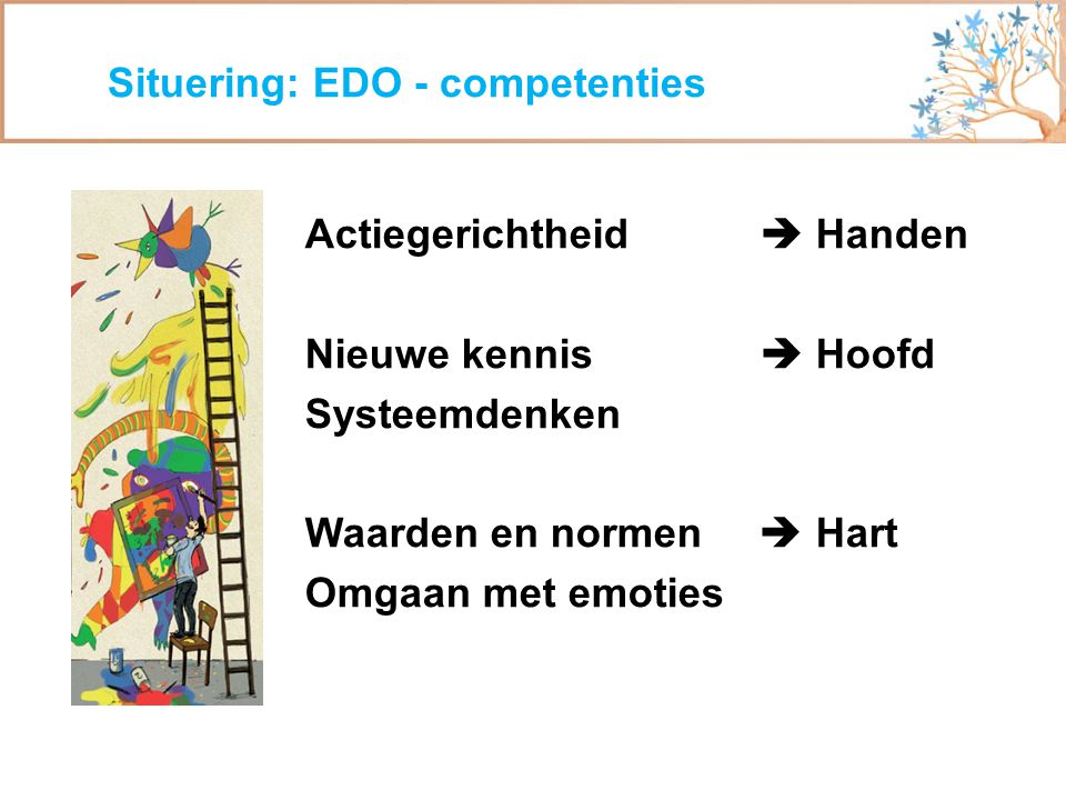 Situering: EDO - competenties