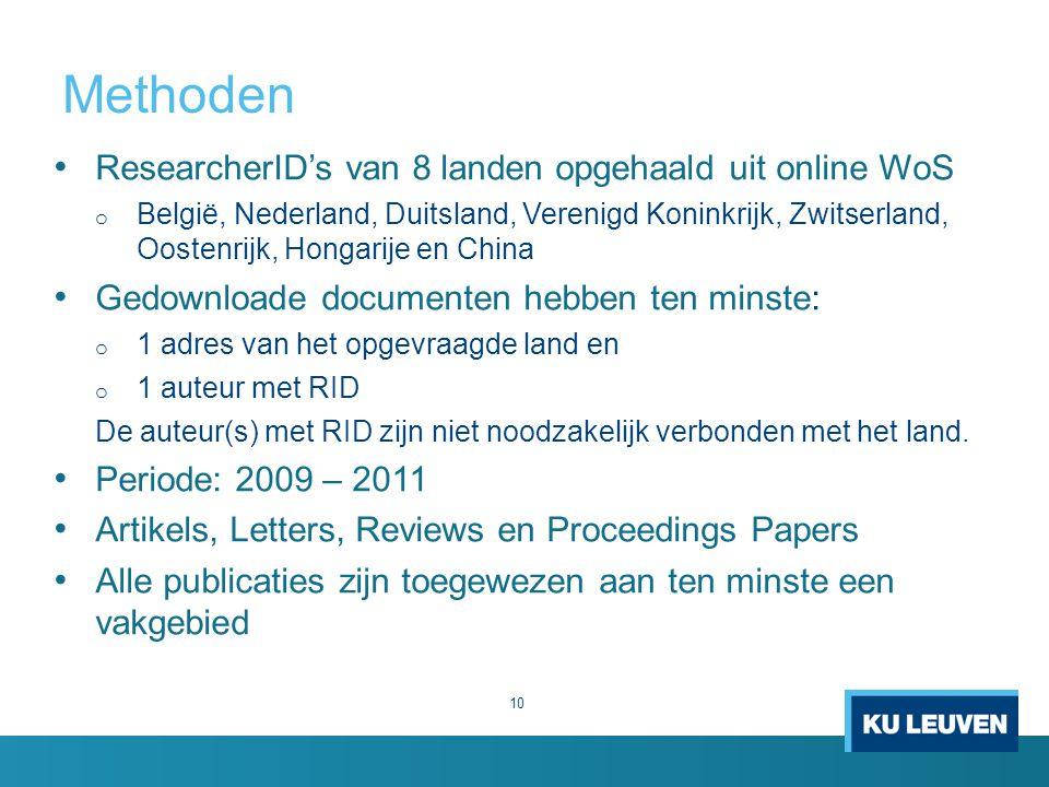 Methoden ResearcherID's van 8 landen opgehaald uit online WoS