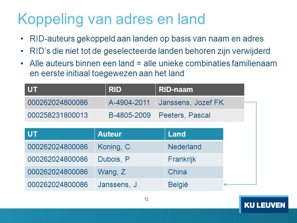 Koppeling van adres en land