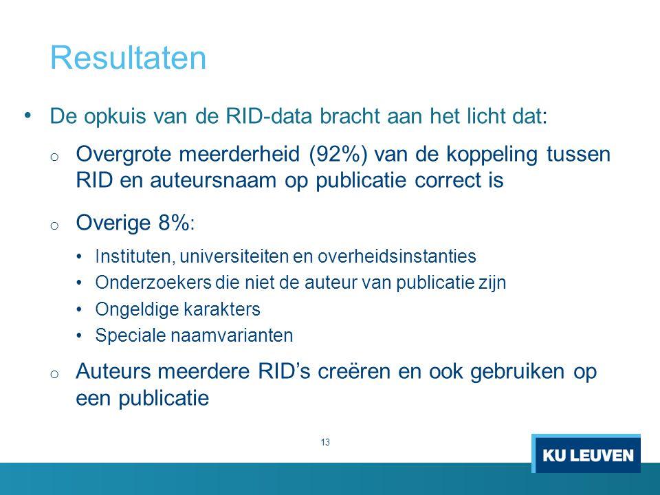 Resultaten De opkuis van de RID-data bracht aan het licht dat: