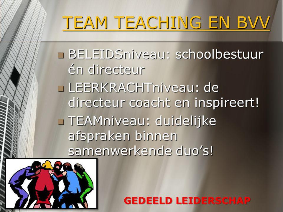 TEAM TEACHING EN BVV BELEIDSniveau: schoolbestuur én directeur