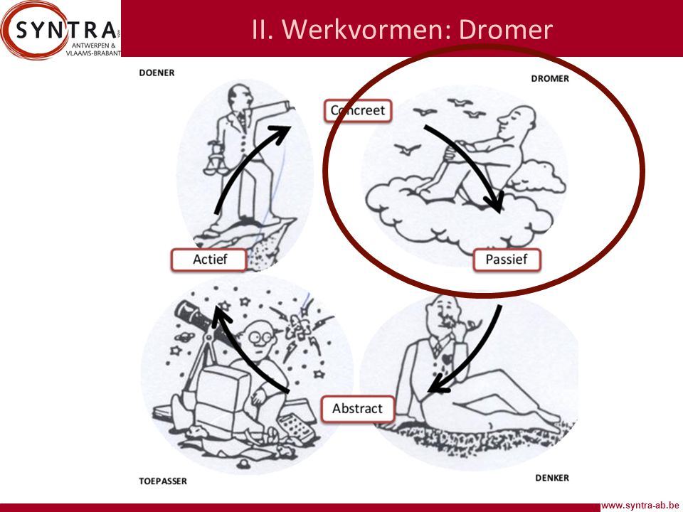 II. Werkvormen: Dromer