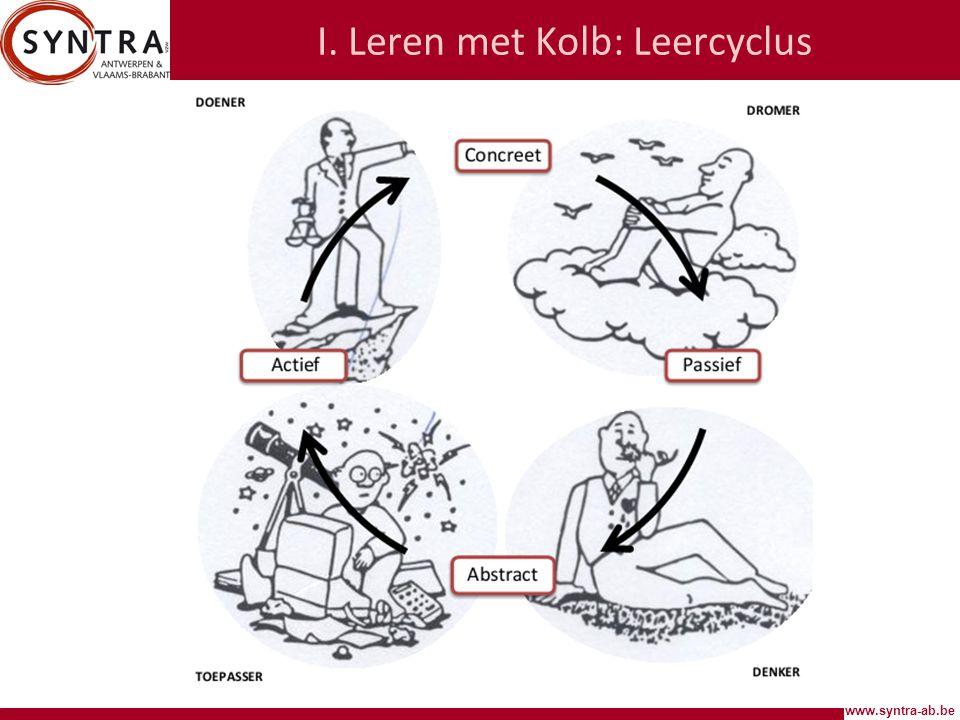 I. Leren met Kolb: Leercyclus