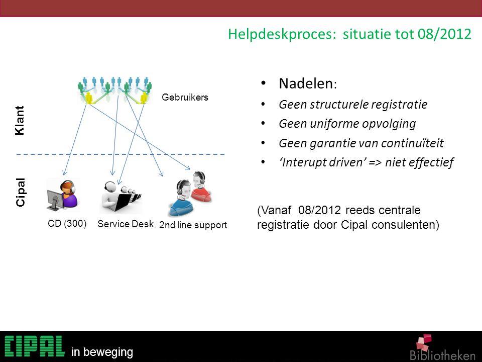 Helpdeskproces: situatie tot 08/2012